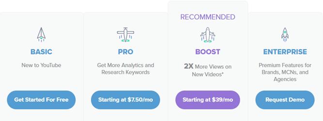 VidIQ Pricing
