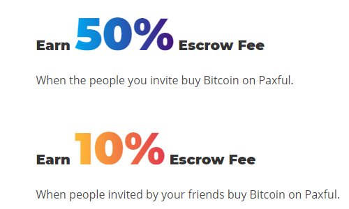 Paxful Commission Rates